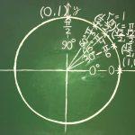 همه چیز درباره کنکور سراسری ریاضی