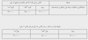 تعرفه اسکان نوروزی فرهنگیان در سال ۹۹