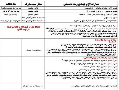 مدارک لازم برای ثبت نام در دانشگاه فرهنگیان سنندج