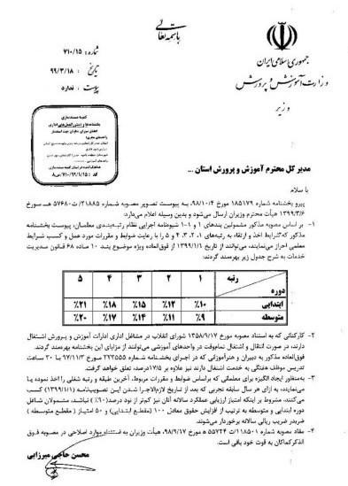 بخشنامه رتبه بندی معلمان
