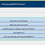 ثبت نام دانشگاه آزاد واحد الکترونیکی