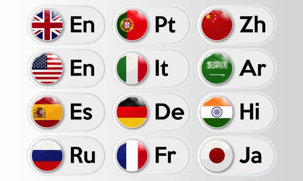 آخرین رتبه قبولی در کنکور زبان