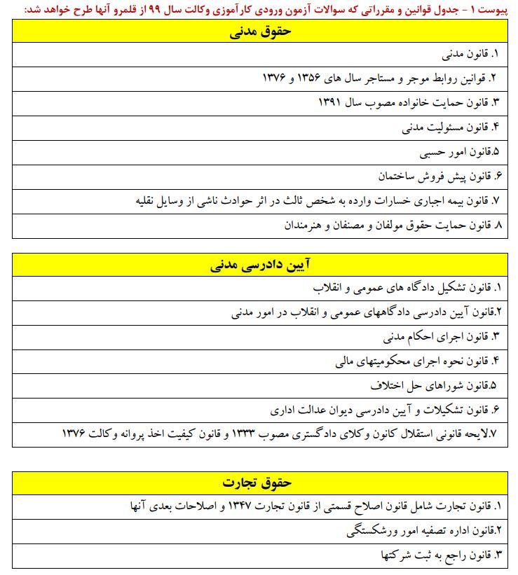 جدول پيوست 1 آزمون پروانه کارآموزی کانون وکلای دادگستری99 بخش اول
