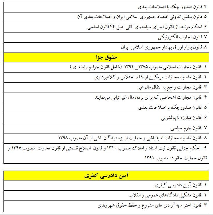 جدول پيوست 1 آزمون پروانه کارآموزی کانون وکلای دادگستری99 بخش دوم.jpg