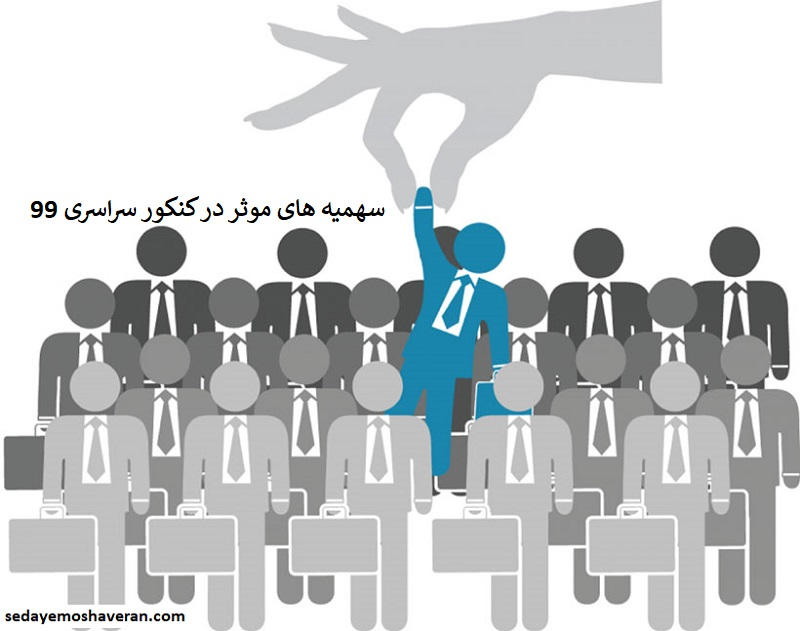 سهمیه کنکور ۹۹