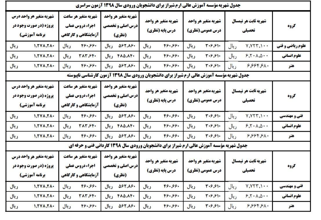 شهریه کارشناسی دانشگاه غیرانتفاعی ارم شیراز 99 - 1400