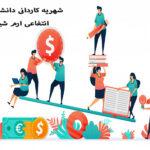 شهریه کاردانی دانشگاه غیر انتفاعی ارم شیراز