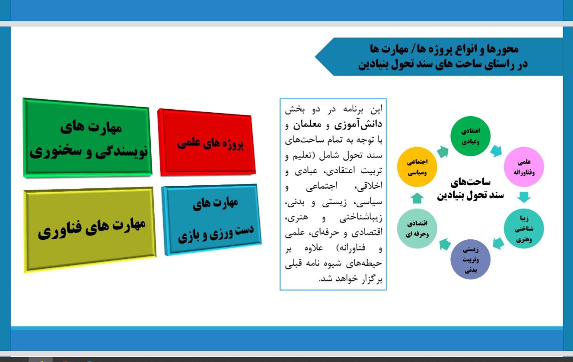 شرایط ثبت نام جشنواره جابر بن حیان