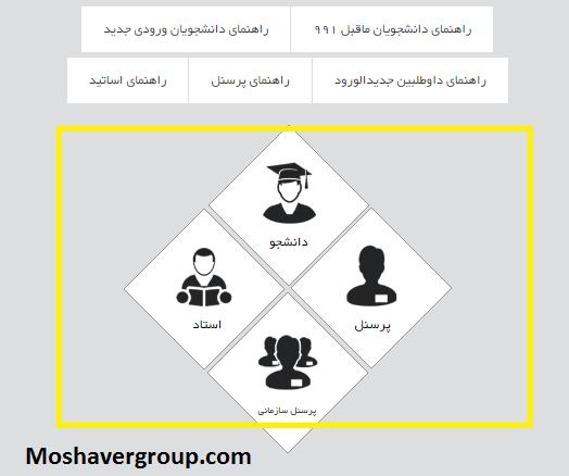 راهنمای تصویری ورود به سامانه آموزشیار دانشگاه آزاد edu.iau.ac.ir